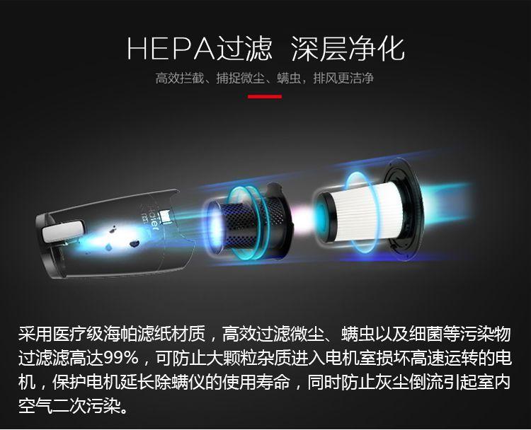 【MOMO】海爾吸塵器除螨儀床鋪ZC405F/ZC405S過濾網HEPA海帕濾芯配件6只裝