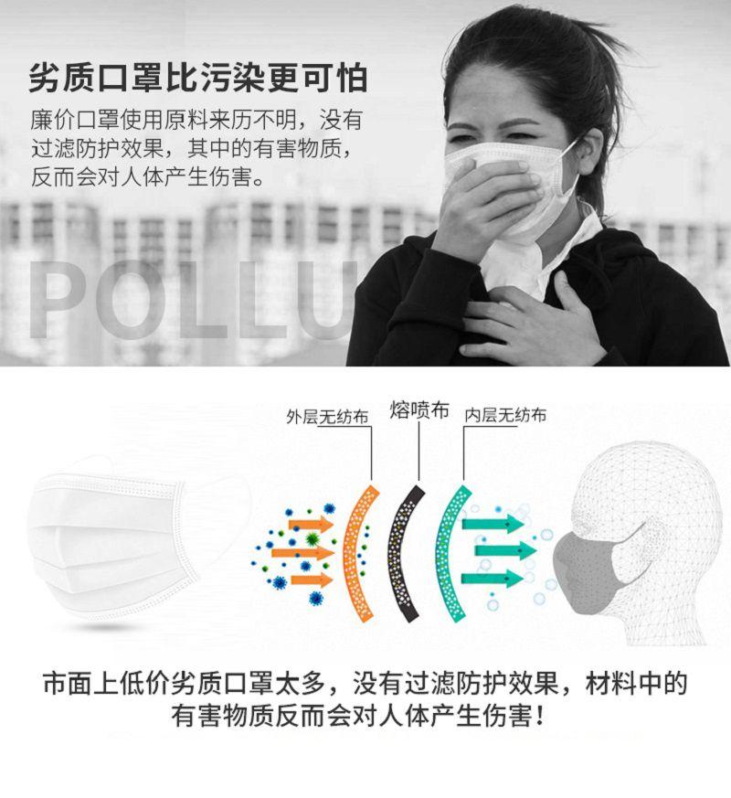 一次性口罩含熔喷布白黑色三层防护男女独立包装