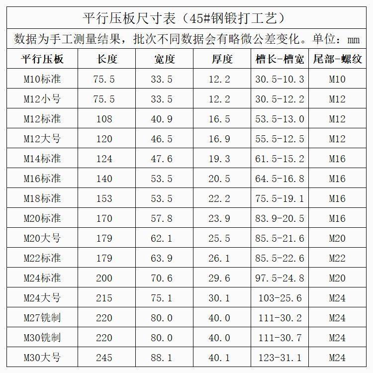便宜的平行压板模具铣床压板加硬冲床压板注塑机m10m12m14m16m18m20m22m