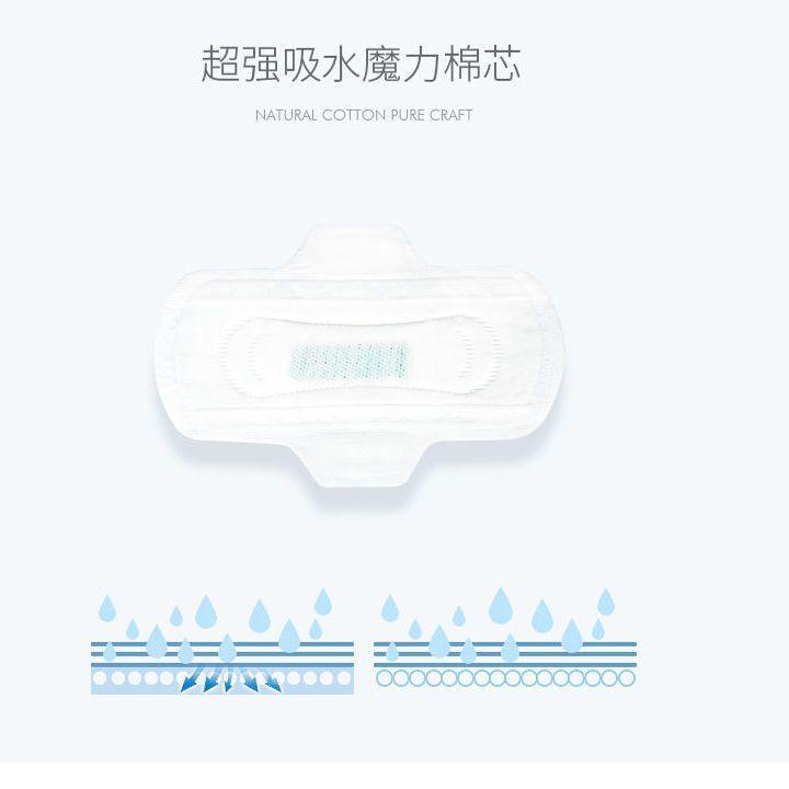 37698-【负离子】日用卫生巾夜用420超长姨妈巾瞬吸护垫防侧漏整箱批发-详情图