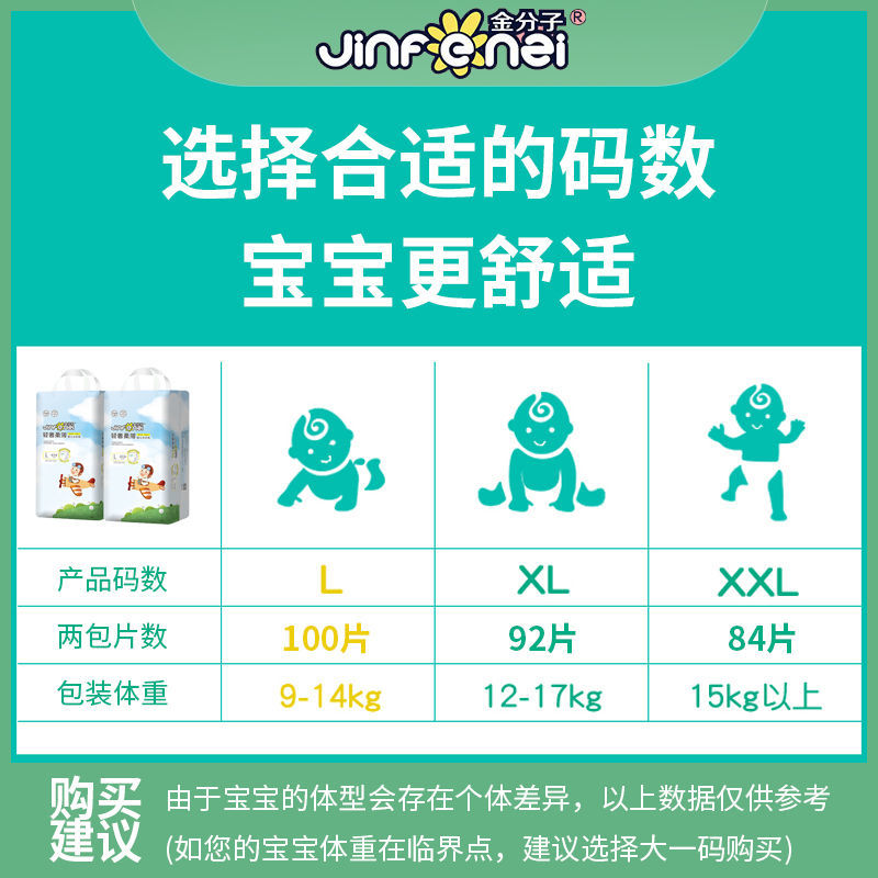 75800-金分子轻奢拉拉裤超薄透气婴儿拉拉裤L码100片/XL92/XXL84-详情图