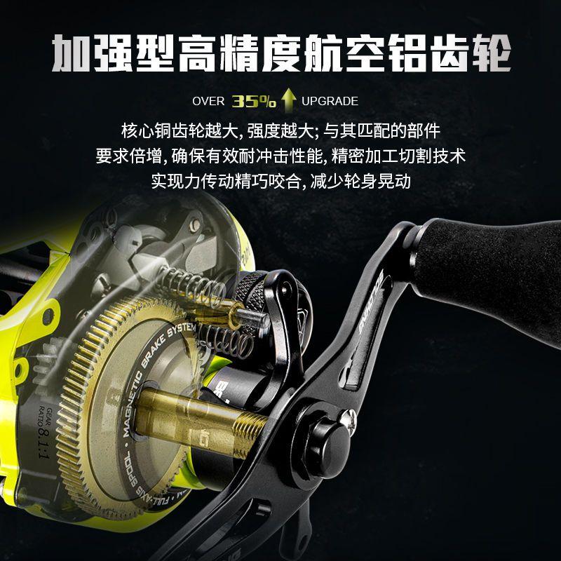 88614-CT150超轻顺滑防炸线进口轴承水滴轮远投8速6速渔轮渔具-详情图