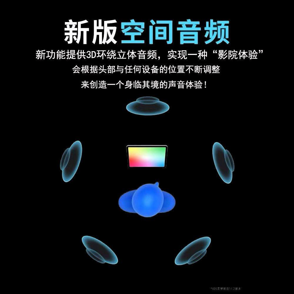 华强北洛达1562A三代无线蓝牙耳机真降噪通透空间ios安卓系统通用主图5